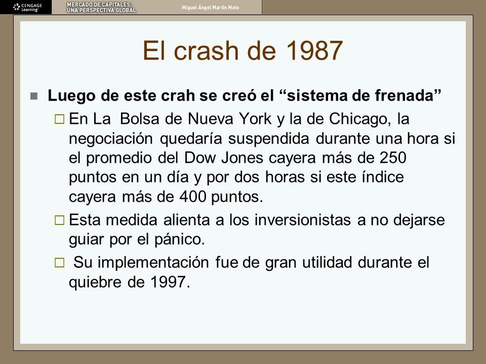 El crash de 1987 Luego de este crah se creó el sistema de frenada