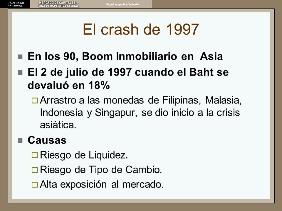 El crash de 1997 En los 90, Boom Inmobiliario en Asia