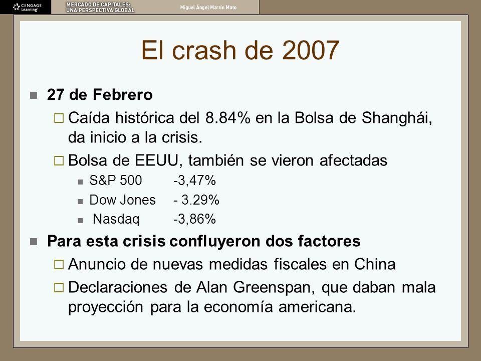 El crash de 2007 27 de Febrero. Caída histórica del 8.84% en la Bolsa de Shanghái, da inicio a la crisis.