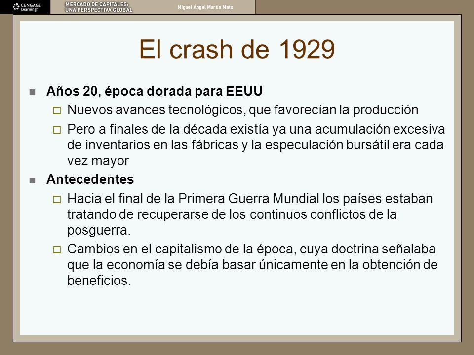 El crash de 1929 Años 20, época dorada para EEUU