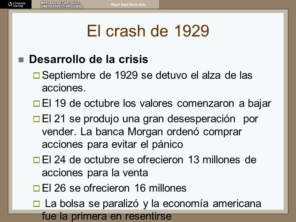 El crash de 1929 Desarrollo de la crisis
