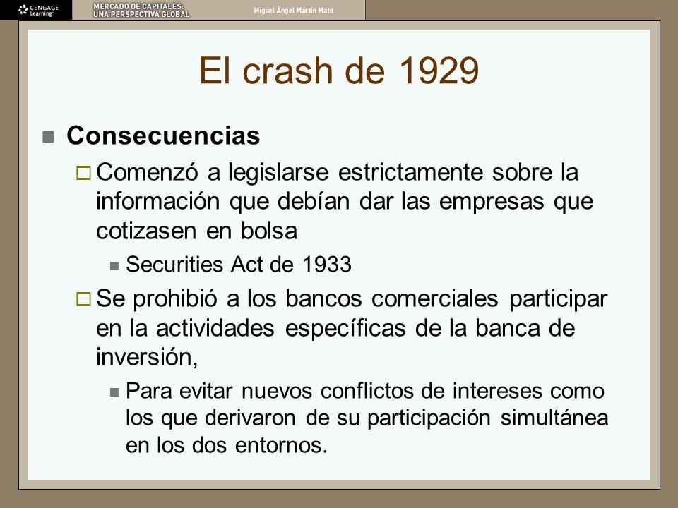 El crash de 1929 Consecuencias