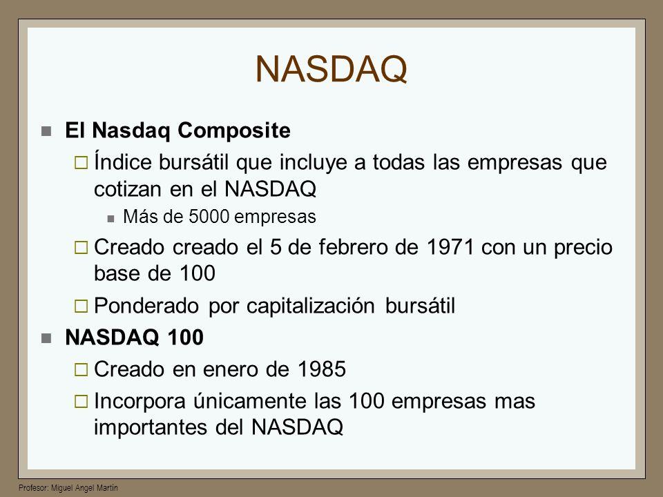 NASDAQ El Nasdaq Composite