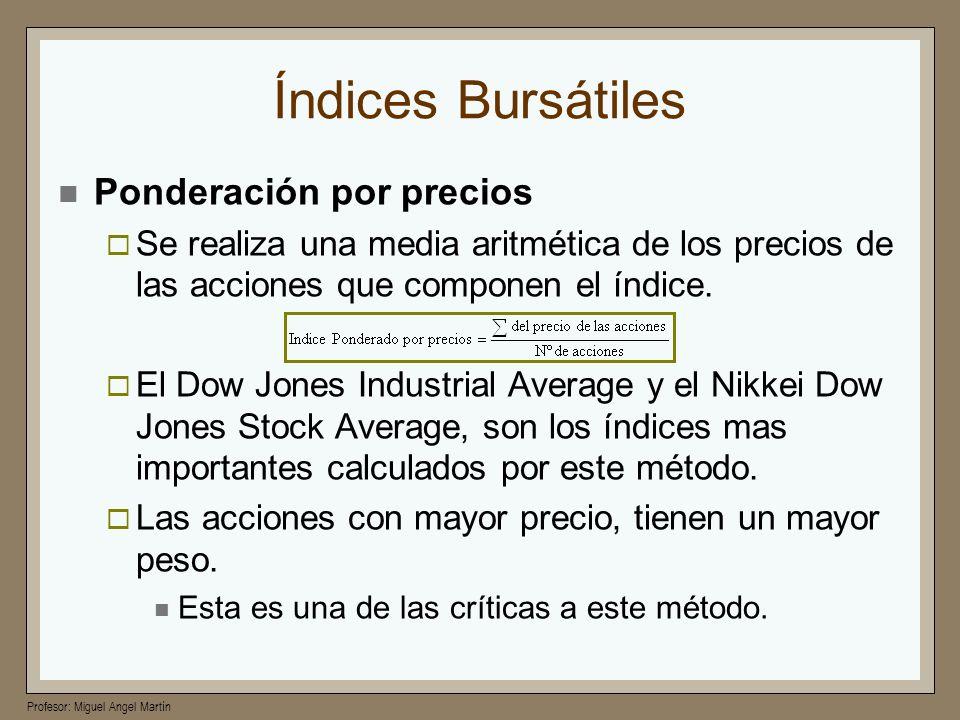 Índices Bursátiles Ponderación por precios