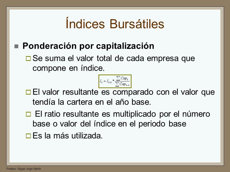 Índices Bursátiles Ponderación por capitalización