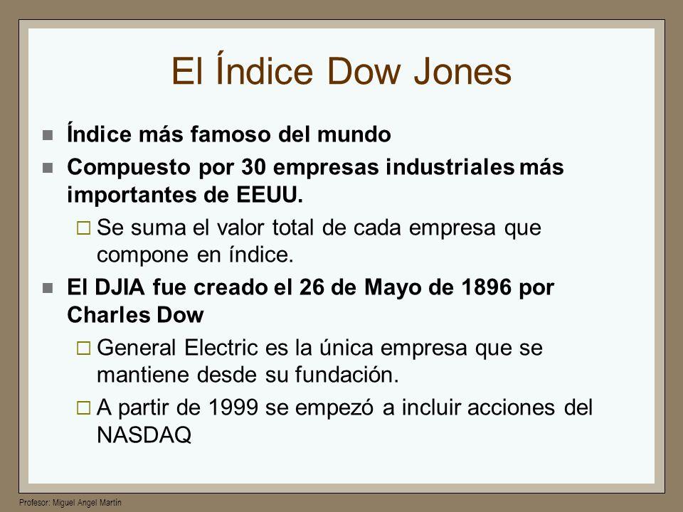 El Índice Dow Jones Índice más famoso del mundo