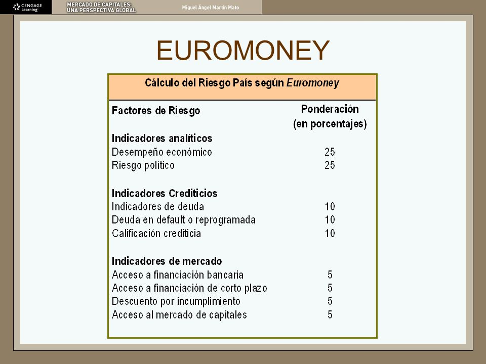 EUROMONEY