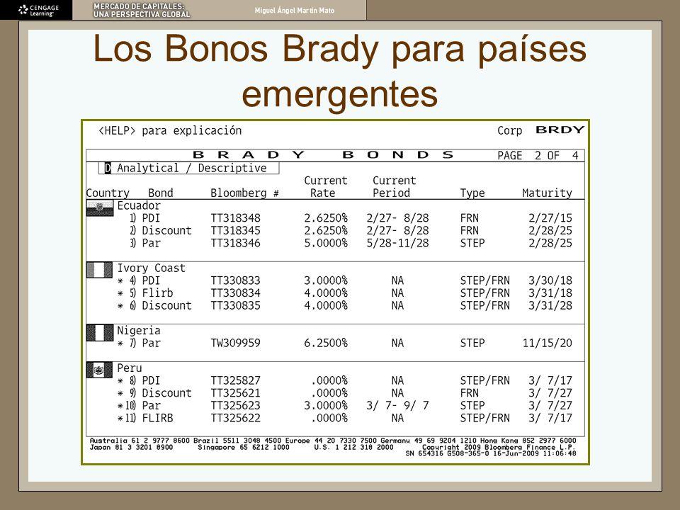 Los Bonos Brady para países emergentes