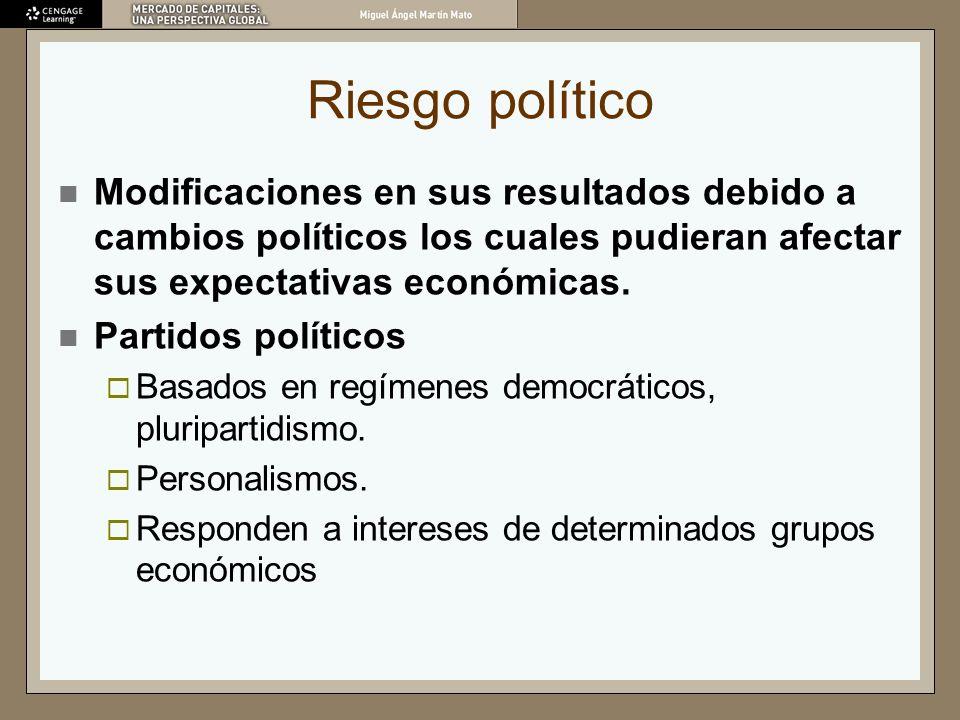 Riesgo político Modificaciones en sus resultados debido a cambios políticos los cuales pudieran afectar sus expectativas económicas.