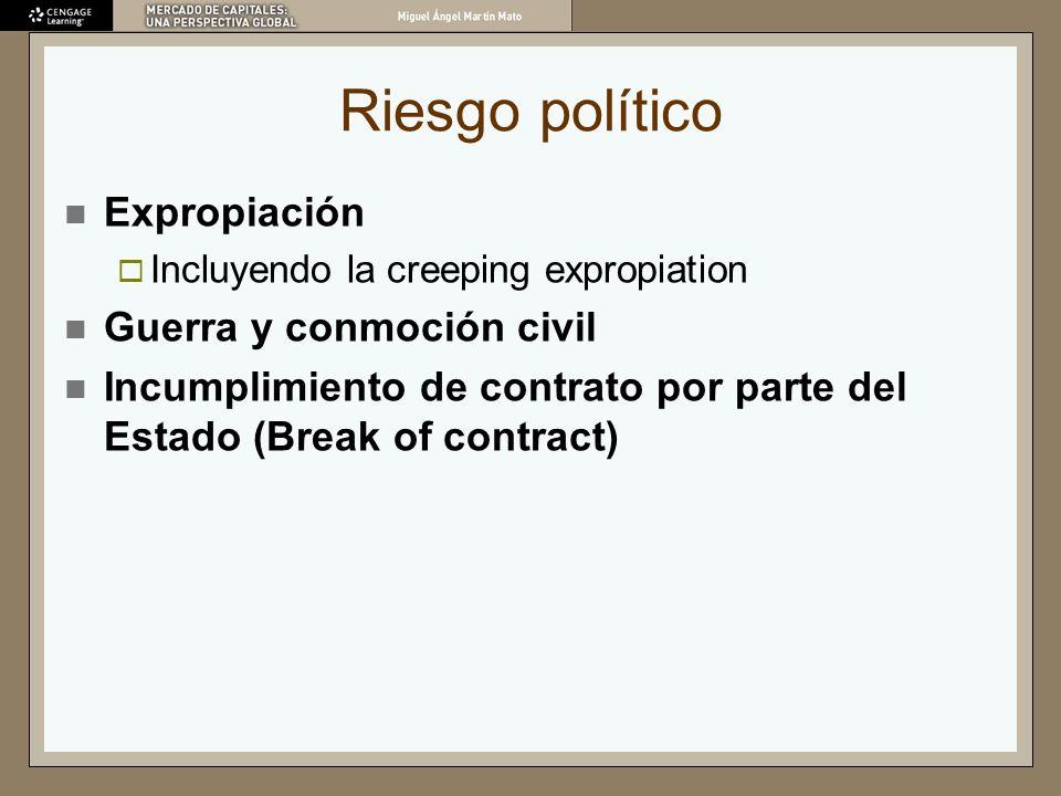 Riesgo político Expropiación Guerra y conmoción civil