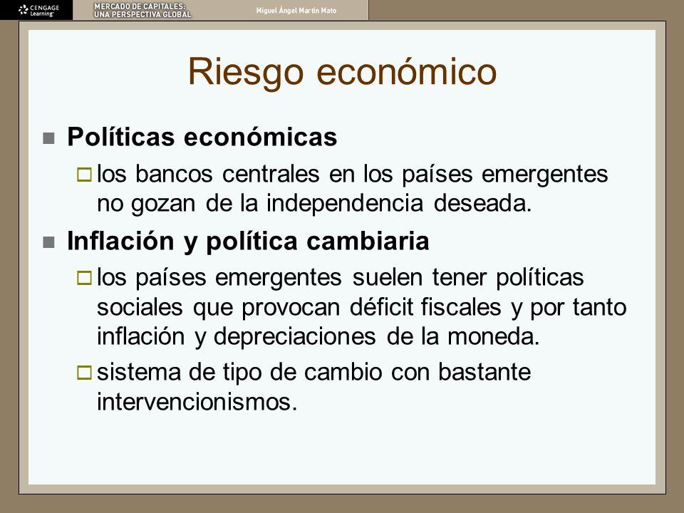 Riesgo económico Políticas económicas Inflación y política cambiaria