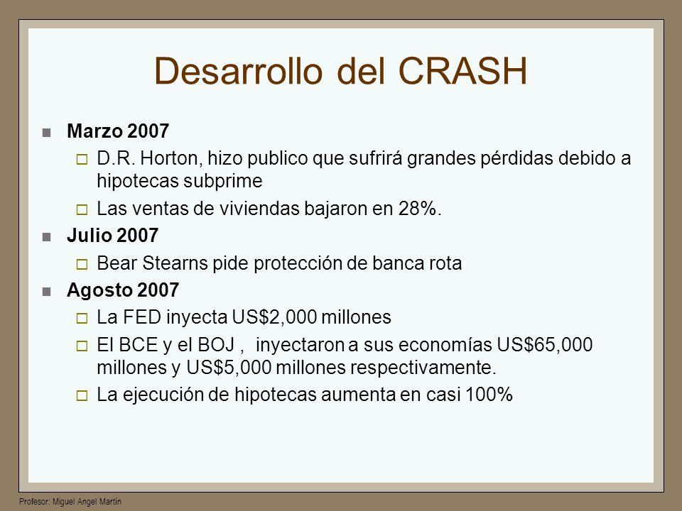 Desarrollo del CRASH Marzo 2007