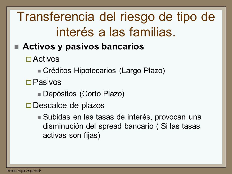 Transferencia del riesgo de tipo de interés a las familias.
