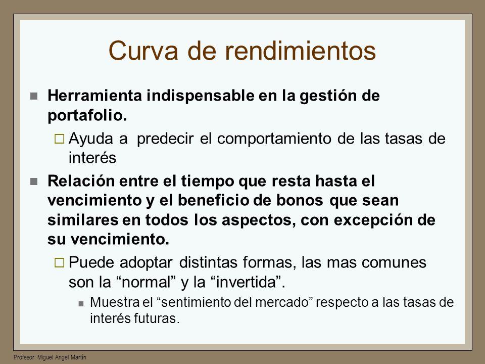 Curva de rendimientos Herramienta indispensable en la gestión de portafolio. Ayuda a predecir el comportamiento de las tasas de interés.