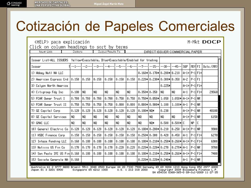 Cotización de Papeles Comerciales