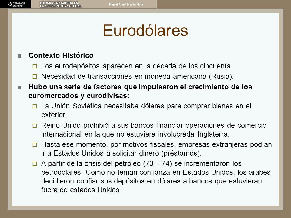 Eurodólares Contexto Histórico