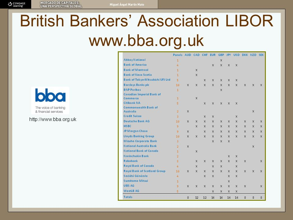 British Bankers' Association LIBOR www.bba.org.uk