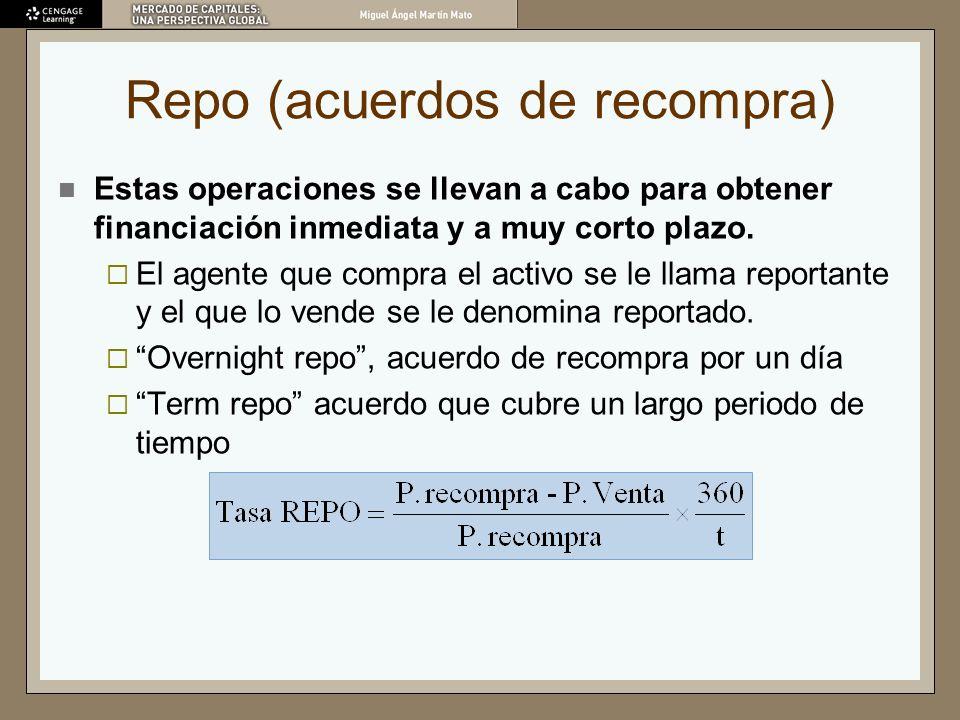 Repo (acuerdos de recompra)