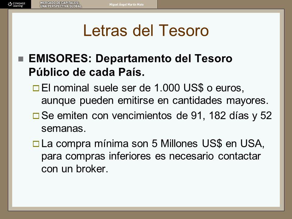 Letras del Tesoro EMISORES: Departamento del Tesoro Público de cada País.