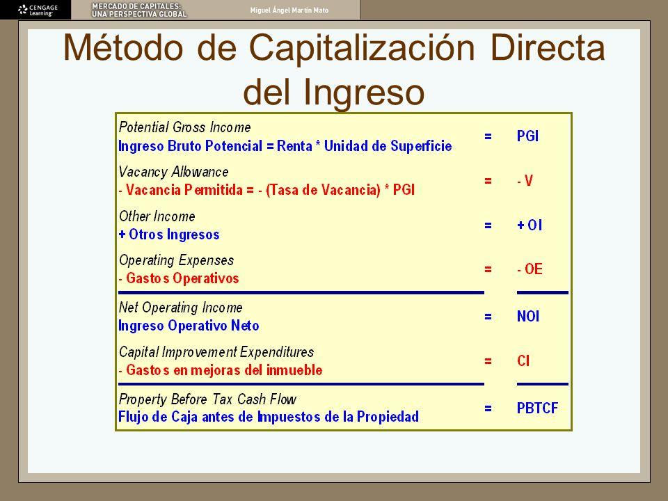 Método de Capitalización Directa del Ingreso
