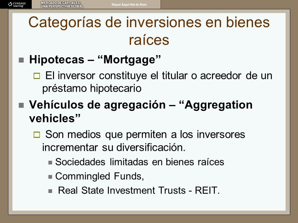 Categorías de inversiones en bienes raíces
