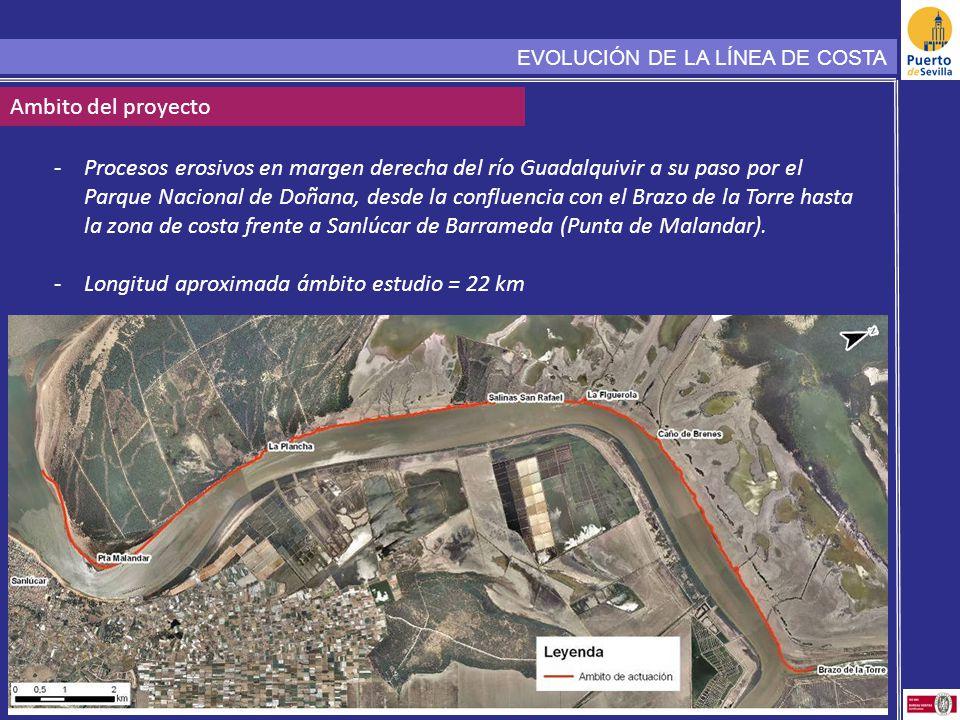 Longitud aproximada ámbito estudio = 22 km