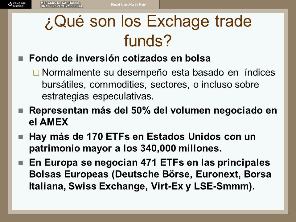 ¿Qué son los Exchage trade funds