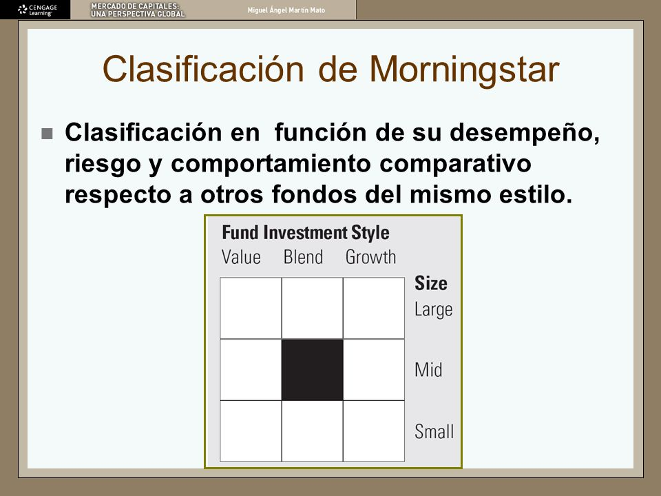 Clasificación de Morningstar