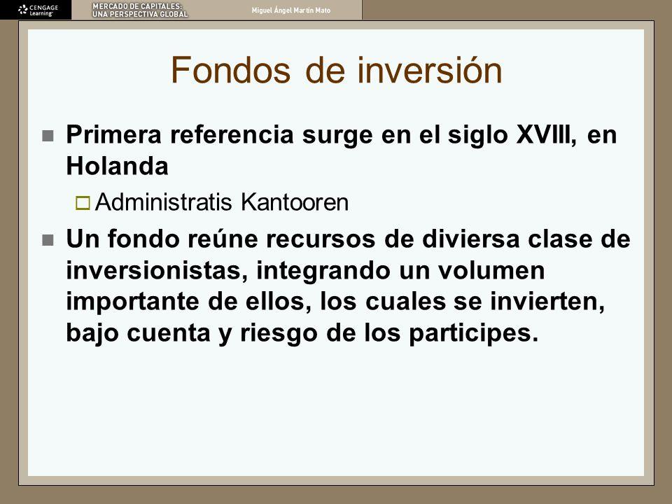 Fondos de inversión Primera referencia surge en el siglo XVIII, en Holanda. Administratis Kantooren.