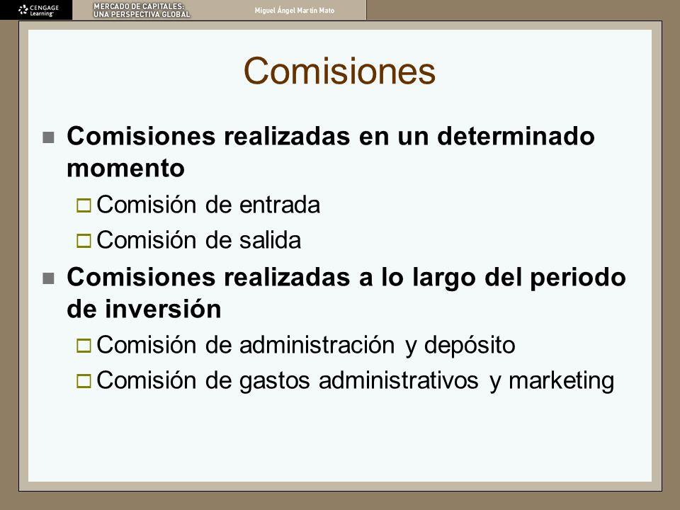 Comisiones Comisiones realizadas en un determinado momento