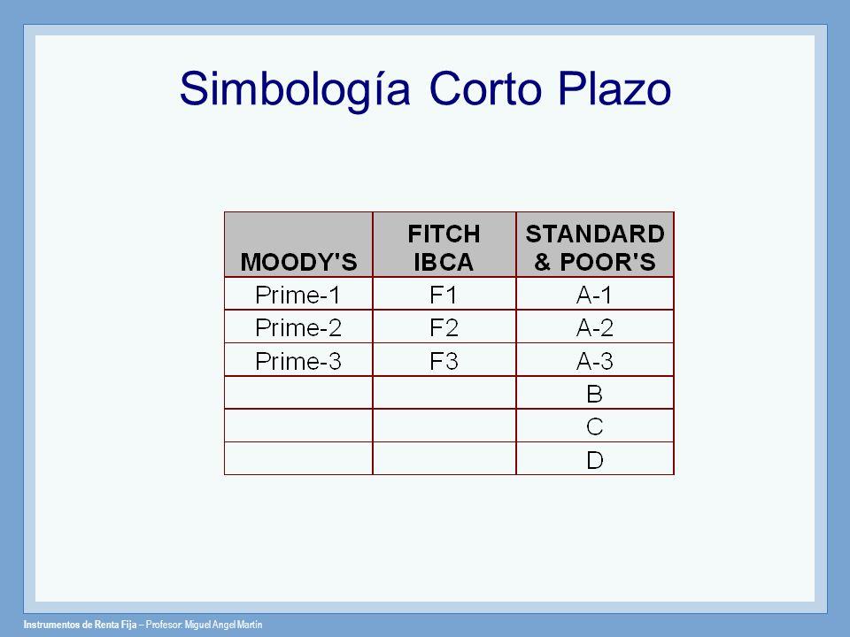 Simbología Corto Plazo