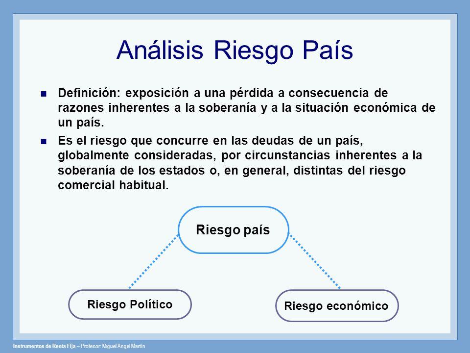 Análisis Riesgo País Riesgo país