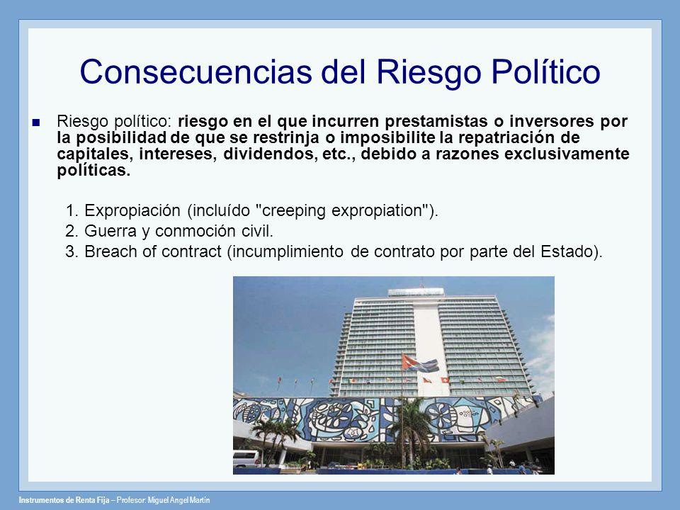 Consecuencias del Riesgo Político