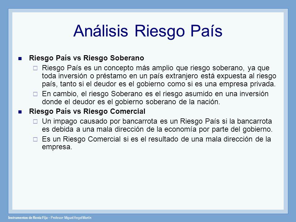 Análisis Riesgo País Riesgo País vs Riesgo Soberano