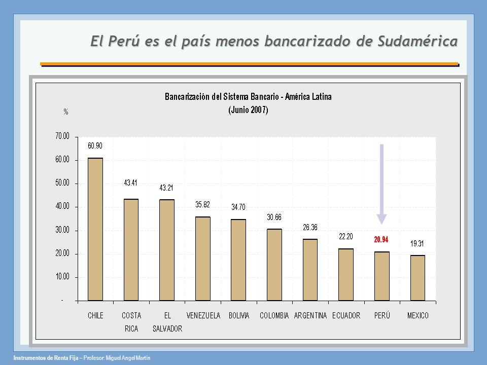 El Perú es el país menos bancarizado de Sudamérica