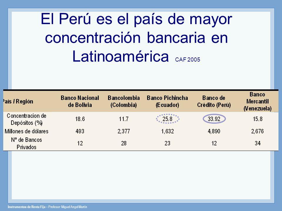 El Perú es el país de mayor concentración bancaria en Latinoamérica CAF 2005