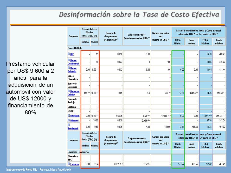 Desinformación sobre la Tasa de Costo Efectiva