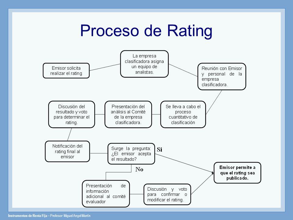Proceso de Rating