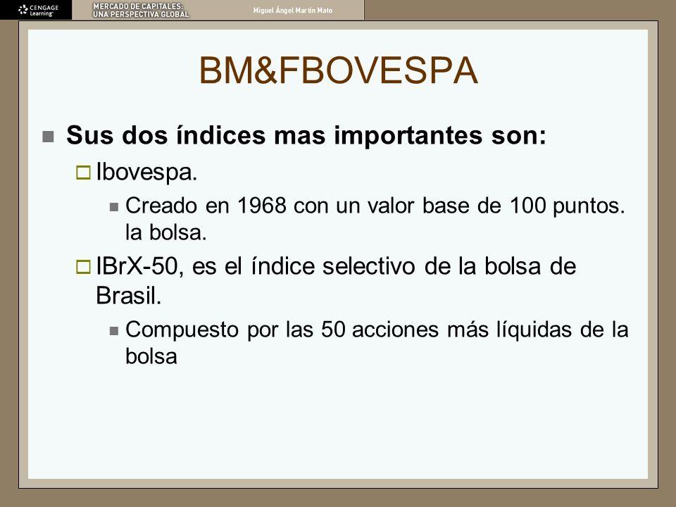 BM&FBOVESPA Sus dos índices mas importantes son: Ibovespa.