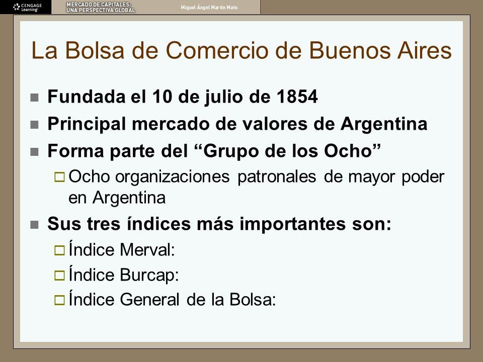 La Bolsa de Comercio de Buenos Aires