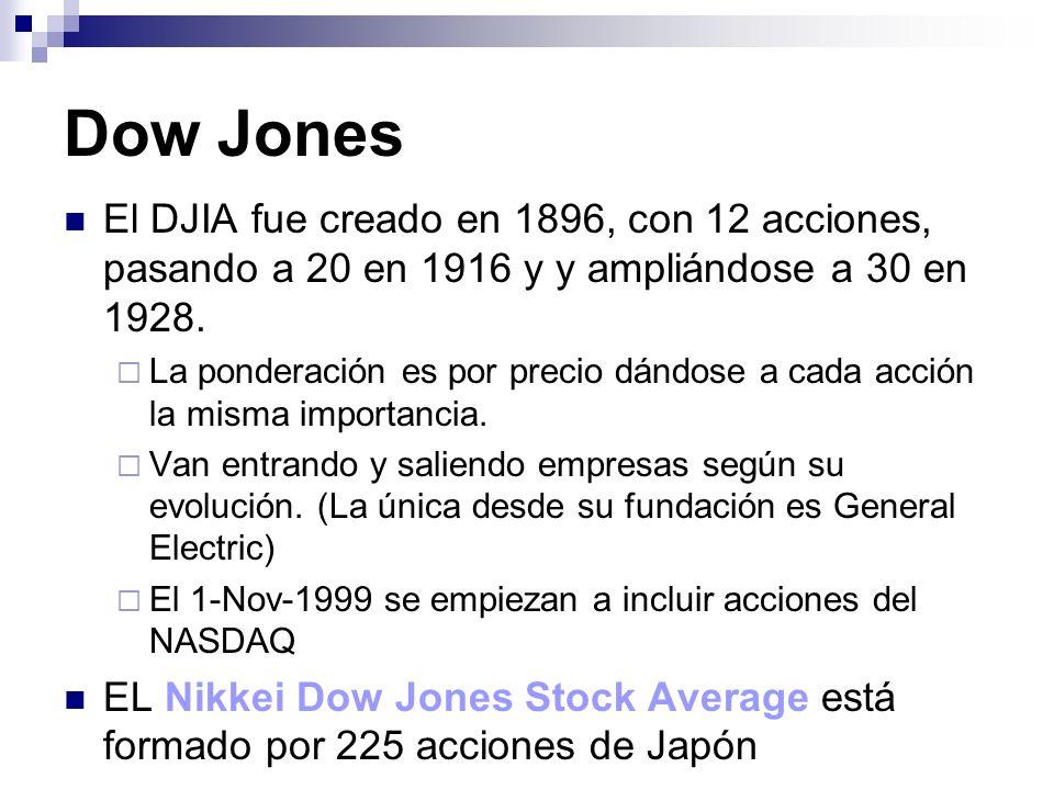 Dow Jones El DJIA fue creado en 1896, con 12 acciones, pasando a 20 en 1916 y y ampliándose a 30 en 1928.