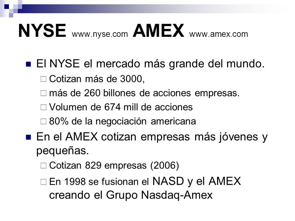 NYSE www.nyse.com AMEX www.amex.com