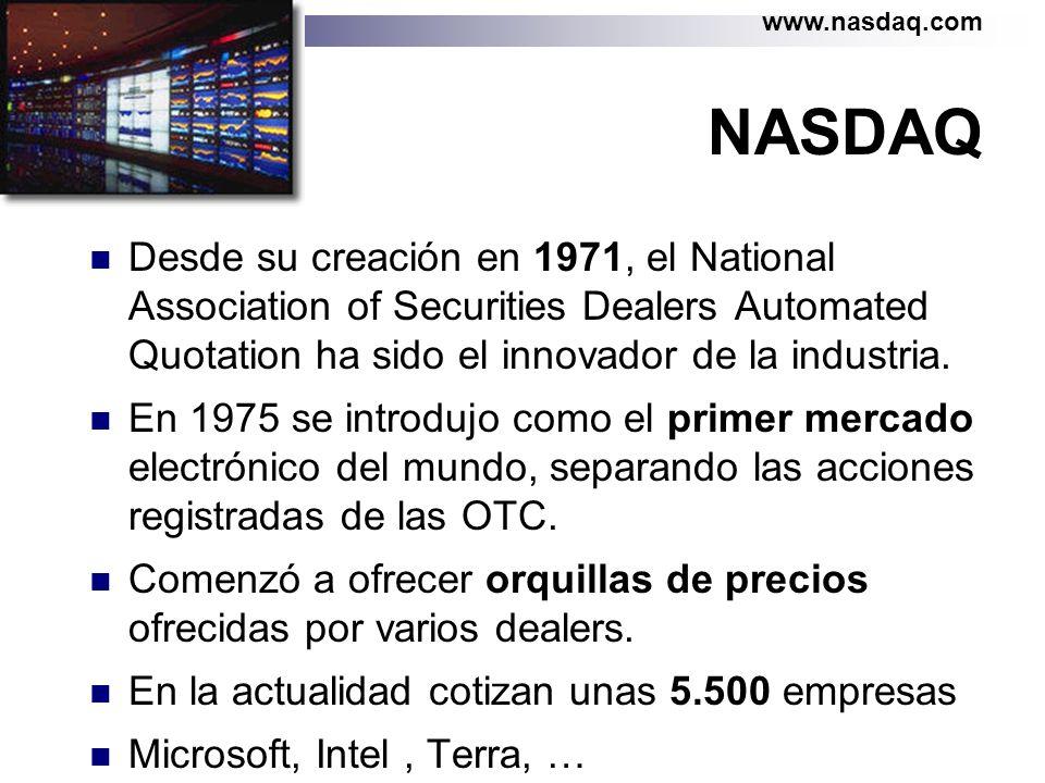 www.nasdaq.com NASDAQ.