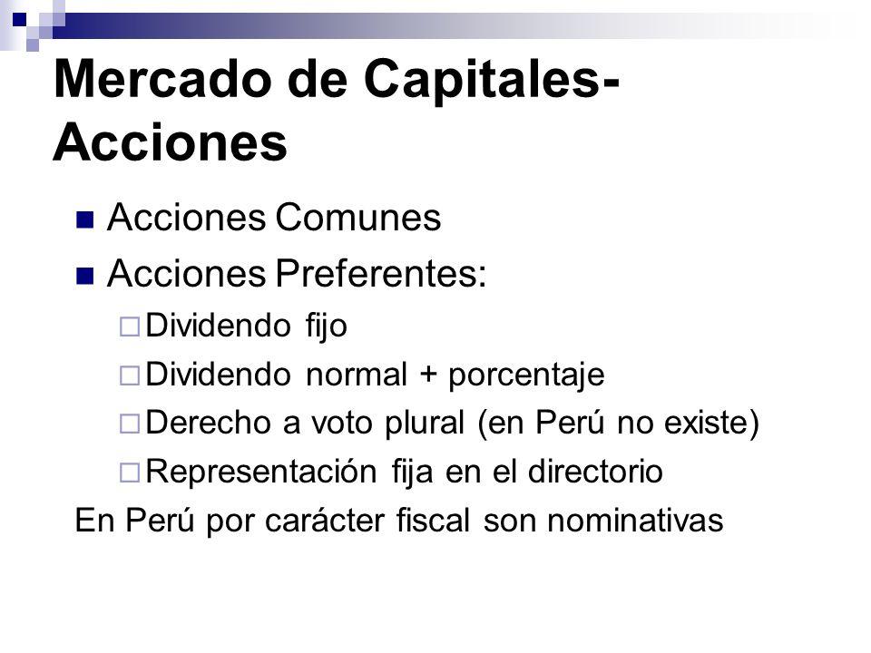 Mercado de Capitales-Acciones