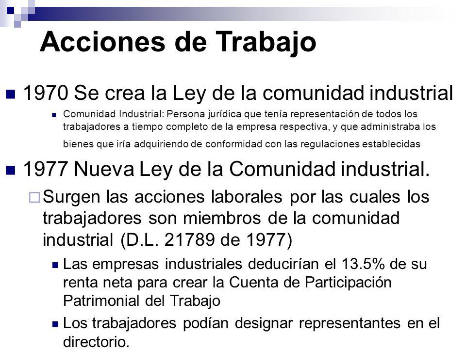 Acciones de Trabajo 1970 Se crea la Ley de la comunidad industrial