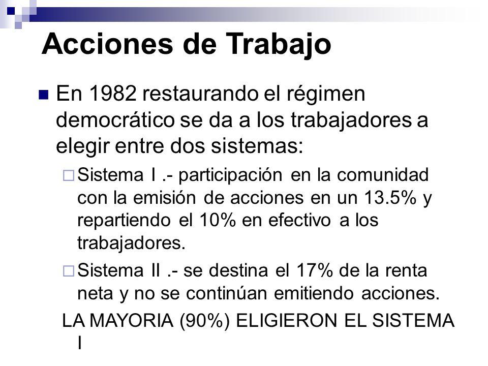 Acciones de TrabajoEn 1982 restaurando el régimen democrático se da a los trabajadores a elegir entre dos sistemas: