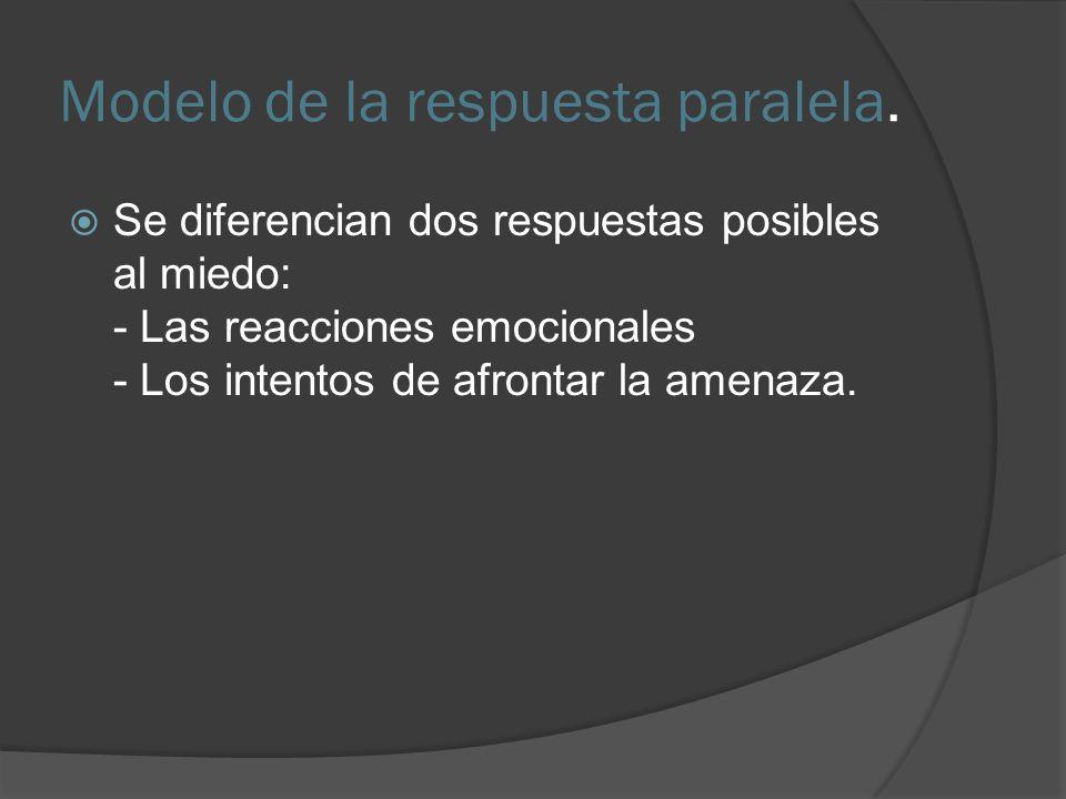 Modelo de la respuesta paralela.