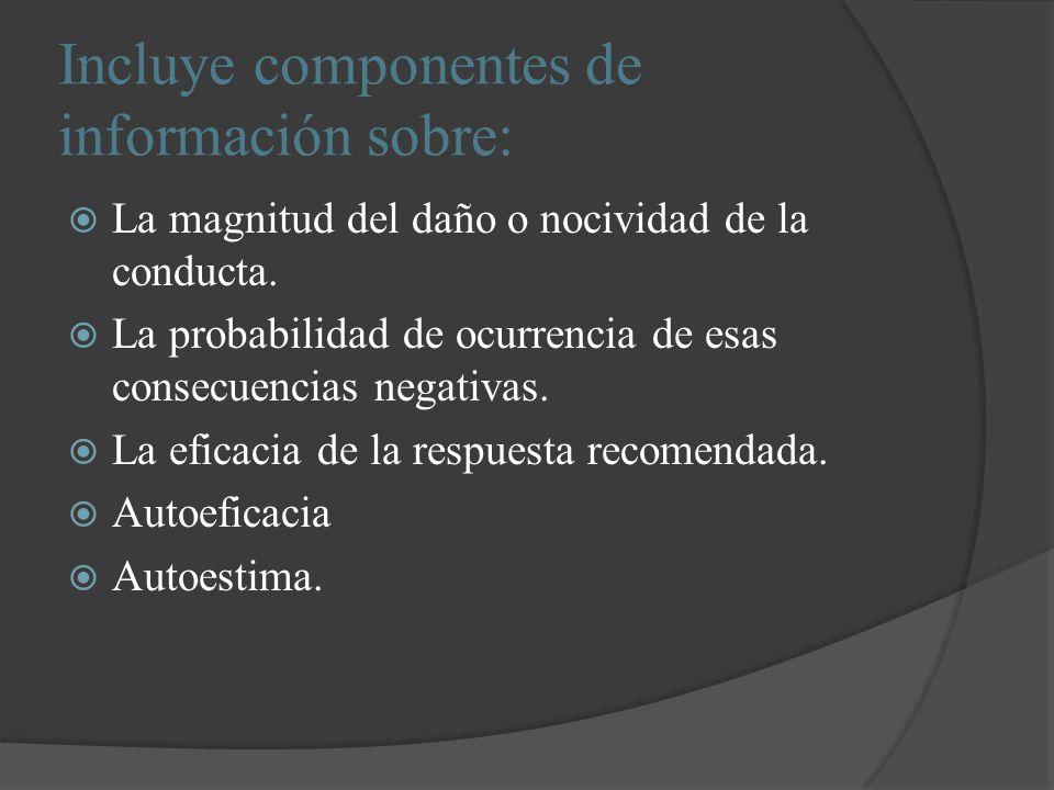 Incluye componentes de información sobre: