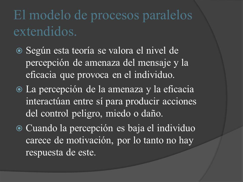 El modelo de procesos paralelos extendidos.