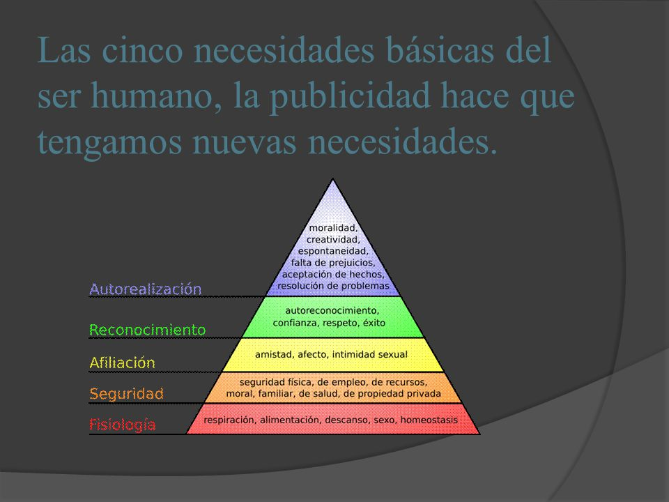 Las cinco necesidades básicas del ser humano, la publicidad hace que tengamos nuevas necesidades.